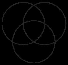 diagramavenn_aurelia